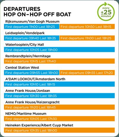 tijdschema hop on hop off boat